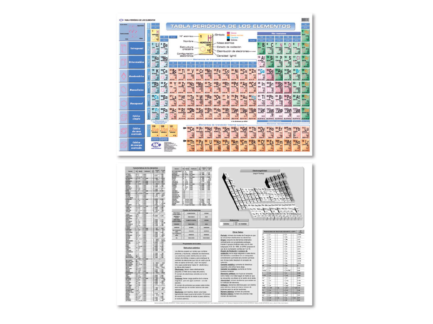 Lamina mural dc tabla periodica de los elementos librera san lamina mural dc tabla periodica de los elementos urtaz Images